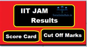 iit jam result