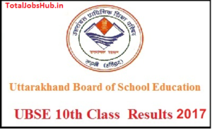 Uttarakhand Board 10th Result