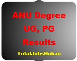 Acharya Nagarjuna University Result