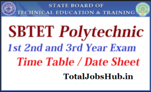 sbtet-time-table