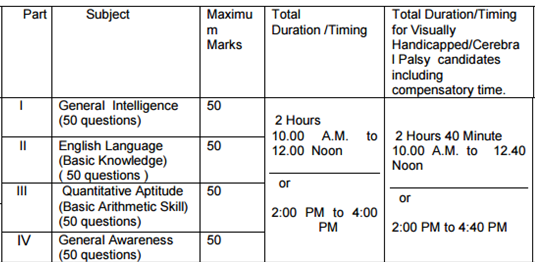 ssc-chsl-exam-pattern
