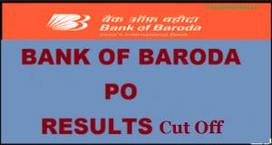 Bank of Baroda PO Result