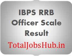 IBPS RRB Officer Scale 1 Result 2017 CWE VI Prelims Cut off Marks