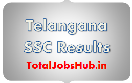 Telangana SSC Results