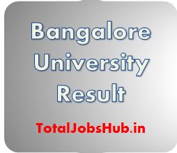 Bangalore University Result