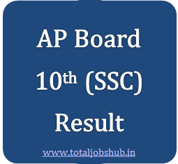 AP Board SSC Result