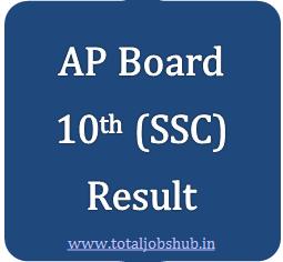 AP Board SSC Result