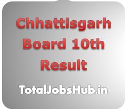CG Board 10th Result