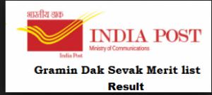 Karnataka Post Office Result