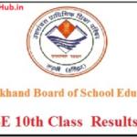 Uttarakhand Board 10th Result 2018