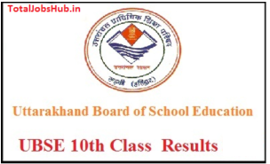 Uttarakhand Board 10th Result 2018