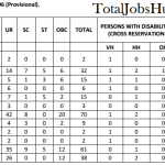uiic assistant vacancy