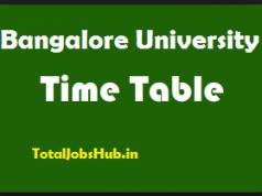 Bangalore University timetable 2017