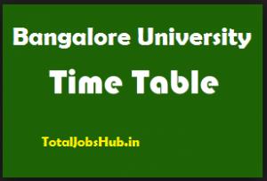 Bangalore University time table 2018