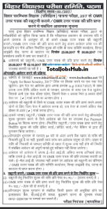 Bihar TET Result 2018 Name wise BETET 2018 Cut off, Merit List