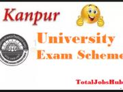 Kanpur University Scheme