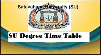 Satavahana University Time Table