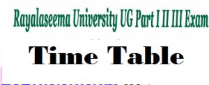 rayalaseema university degree time table