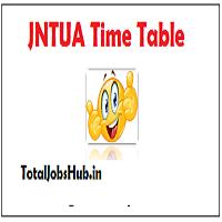 JNTU Anantapur Time Table