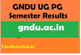 gndu result