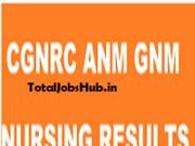 CGNRC ANM GNM Result
