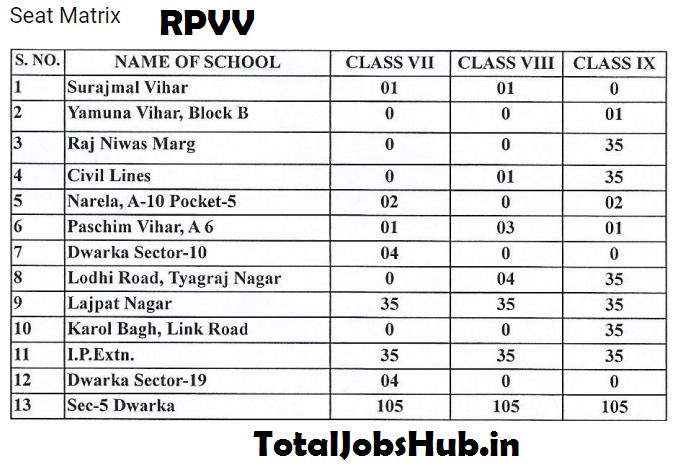 rpvv seats
