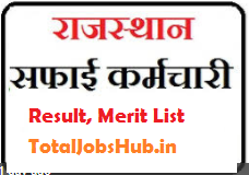 Rajasthan Safai Karamchari Merit List