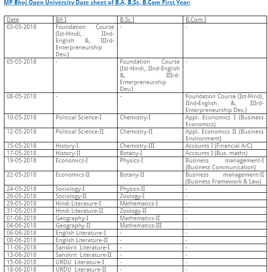 bhoj university ba bsc bcom time table
