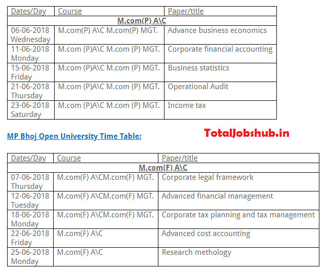 bhoj university mcom time table