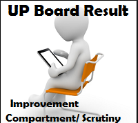 UP Board Improvement ResultUP Board Improvement Result