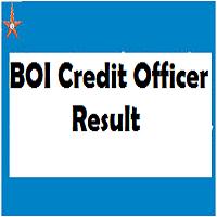 boi credit officer result