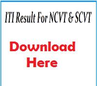 iti haryana result