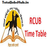 Rani Channamma University Time Table
