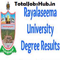 Rayalaseema University degree results