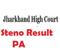Jharkhand High Court result