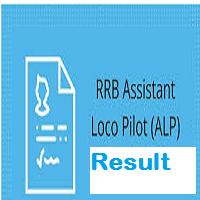 RRB Assistant Loco Pilot Result