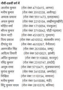 Atul Maheshwari Scholarship Result 2020 Amar Ujala Chhatravritti