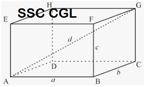 How to tackle Trigonometry questions in SSC CGL exam