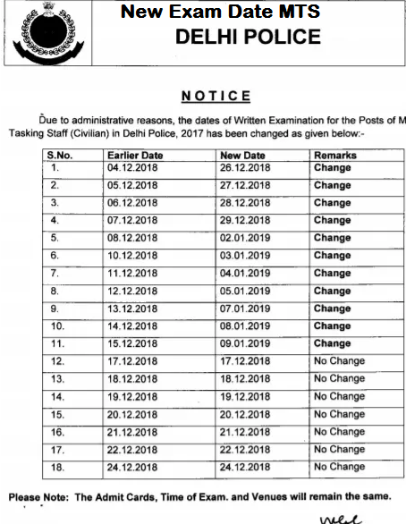 delhi police mts exam date
