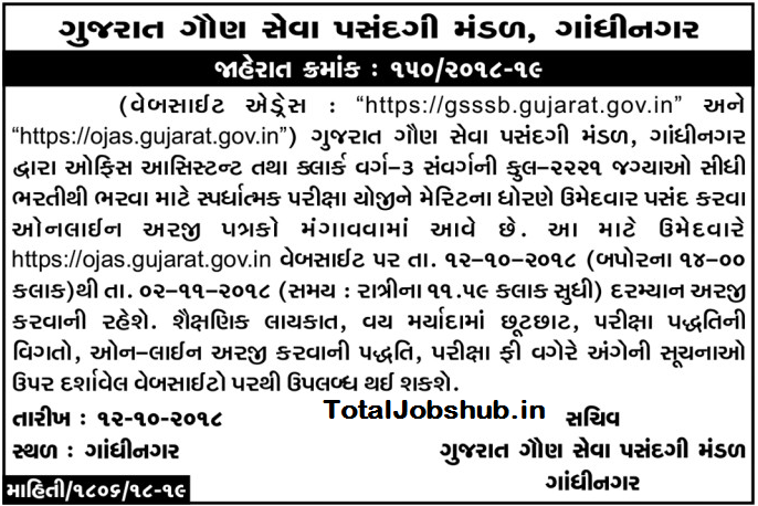 gsssb clerk recruitment