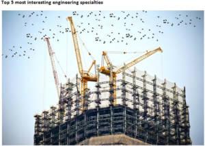 interesting engineering specialties